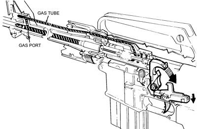 M16_rifle schematics