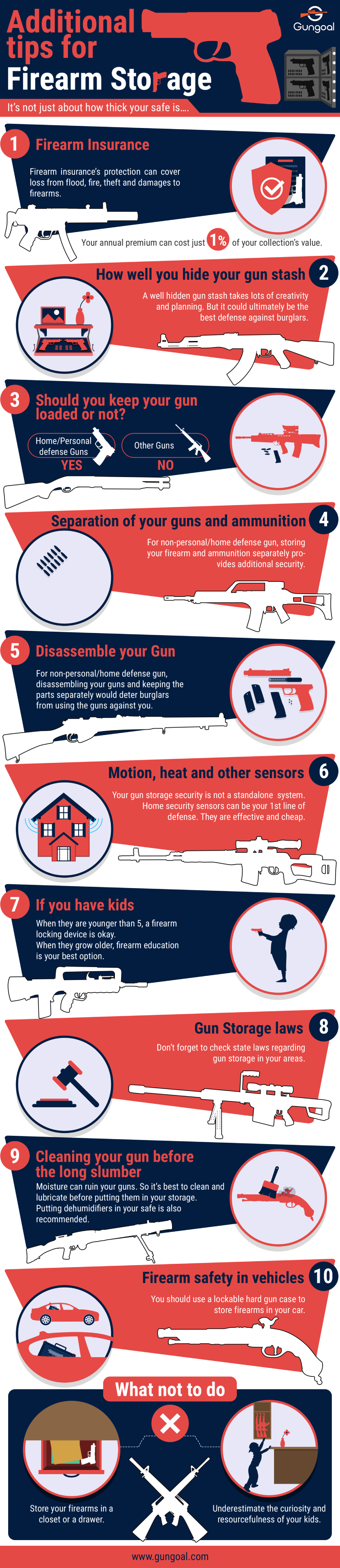 Infographic on Additional tips for firearm storage