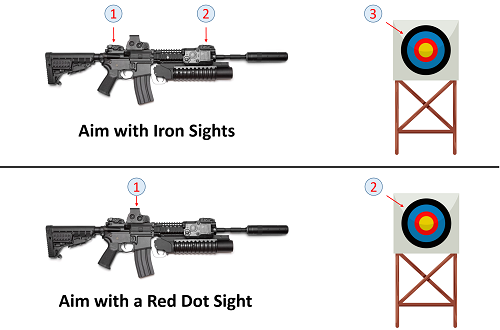 Red dot sights simplicity resize3